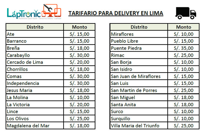 delivery-lima-laptronic